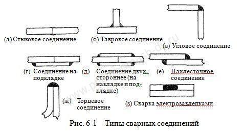 Инструкция К Сушилке Аег На Русском